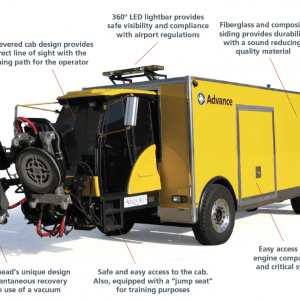 Nilfisk Advance Cyclone 4006 Reliable Airport Cleaning