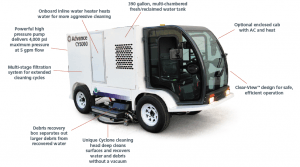 Nilfisk Cyclone CY5000 from National Sweepers